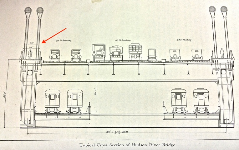 Hudson River Bridge drawing