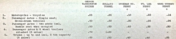 gwb-toll-rates (1).jpg