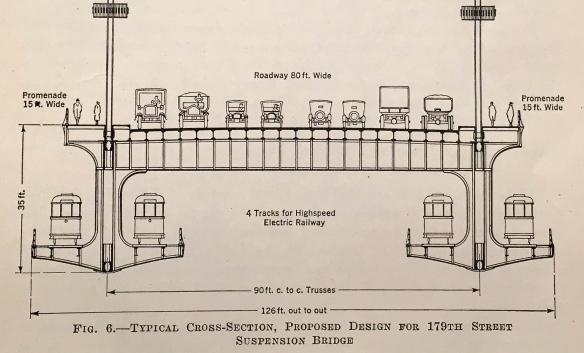 GWB ASCE 1933